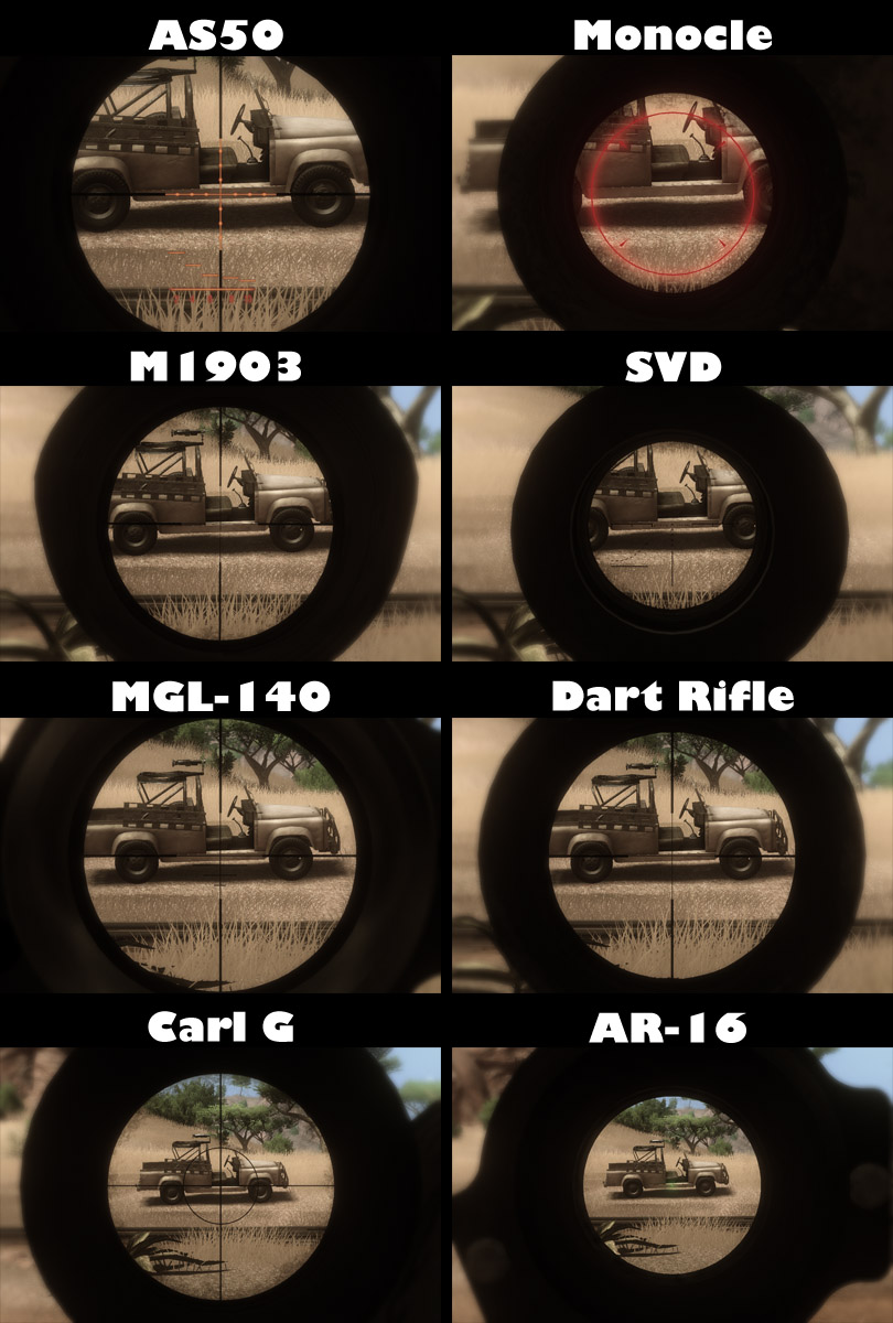 Scope comparison (Click image or link to go back)